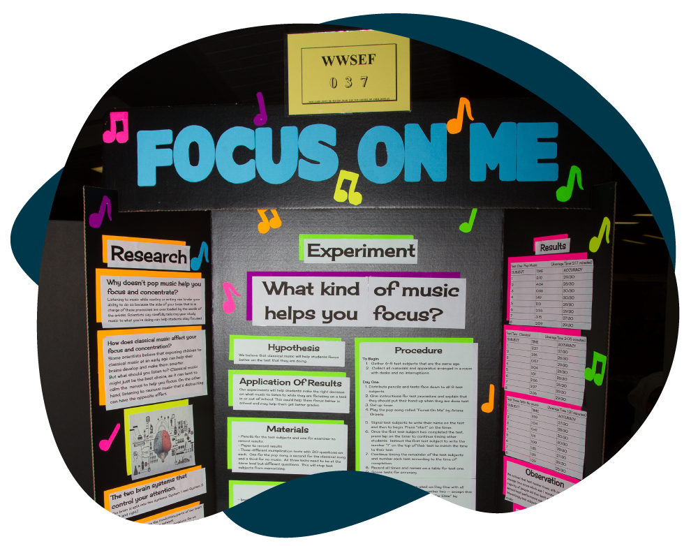 Science Fair Project: Focus on Me